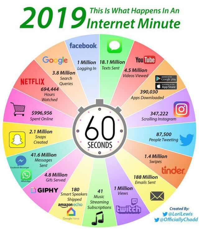what-happens-in-the-internet